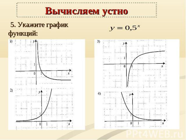 Вычисляем устно 5. Укажите график функций: