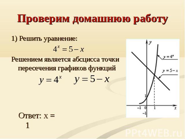 Проверим домашнюю работу 1) Решить уравнение:Решением является абсцисса точки пересечения графиков функций