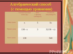 Алгебраический способ (с помощью уравнения)