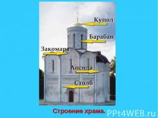 Строение храма.