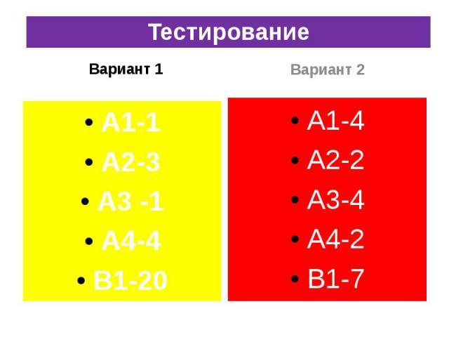 ТестированиеВариант 1 А1-1А2-3А3 -1А4-4В1-20 Вариант 2 А1-4А2-2А3-4А4-2В1-7