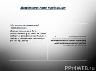Методологические требования: обеспечение систематической обратной связи: обратна
