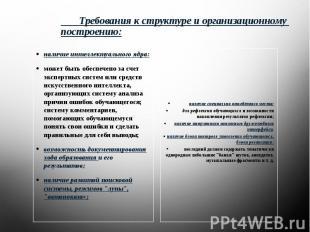 Требования к структуре и организационному построению: наличие специально отведён