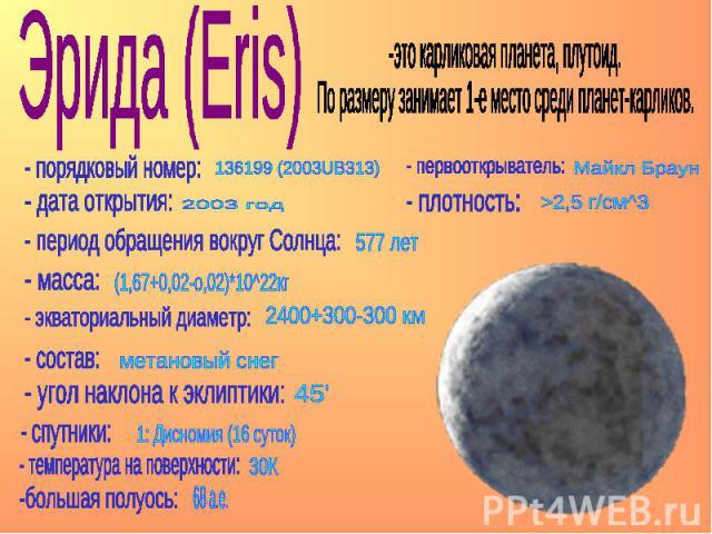 Эрида (Eris) -это карликовая планета, плутоид. По размеру занимает 1-е место среди планет-карликов.