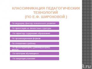 КЛАССИФИКАЦИЯ ПЕДАГОГИЧЕСКИХ ТЕХНОЛОГИЙ (ПО Е.Ф. ШИРОКОВОЙ ) По ведущему фактору