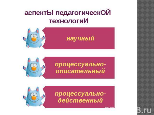 аспектЫ педагогическОЙ технологиИ научныйпроцессуально-описательныйпроцессуально-действенный