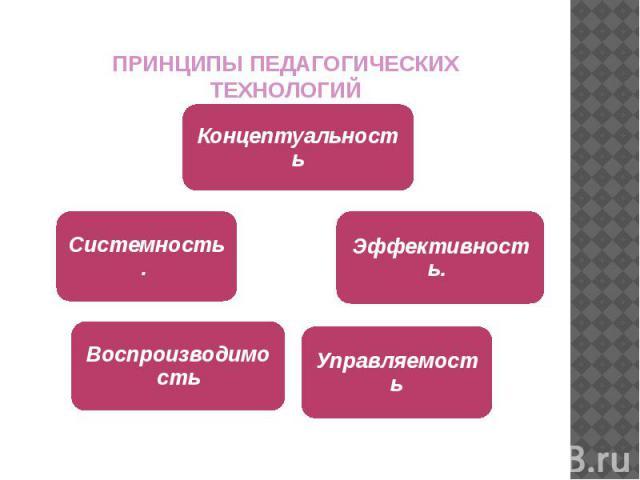 ПРИНЦИПЫ ПЕДАГОГИЧЕСКИХ ТЕХНОЛОГИЙ КонцептуальностьЭффективность. УправляемостьВоспроизводимостьСистемность.
