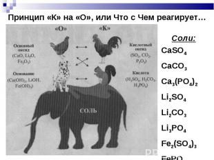 Принцип «К» на «О», или Что с Чем реагирует… Соли:CaSO4CaCO3Ca3(PO4)2Li2SO4Li2CO