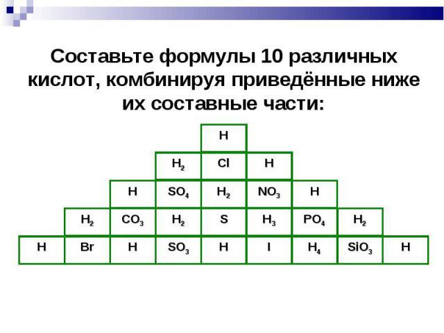 Составьте формулы 10 различных кислот, комбинируя приведённые ниже их составные части: