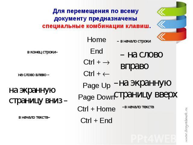 Для перемещения по всему документу предназначены специальные комбинации клавиш. HomeEndCtrl + Ctrl + Page UpPage DownCtrl + HomeCtrl + End