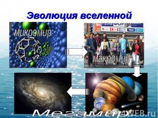 Эволюция вселенной Мегамир