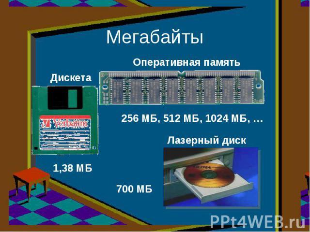 Мегабайты Оперативная память Дискета 256 МБ, 512 МБ, 1024 МБ, … Лазерный диск 1,38 МБ 700 МБ
