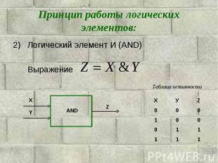 Принцип работы логических элементов: Логический элемент И (AND)Выражение