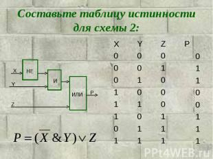 Составьте таблицу истинности для схемы 2: