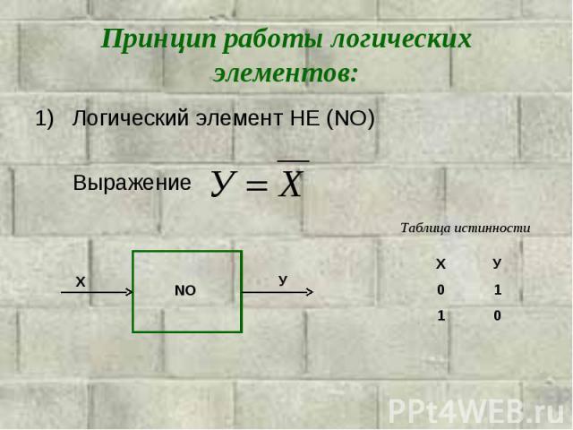 Принцип работы логических элементов: Логический элемент НЕ (NO)Выражение Таблица истинности
