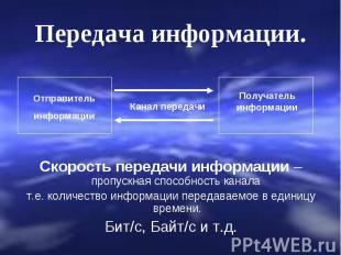 Передача информации. Отправительинформации Скорость передачи информации – пропус
