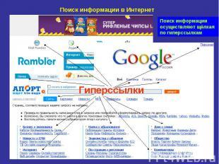 Поиск информации в Интернет Поиск информации осуществляют щёлкая по гиперссылкам