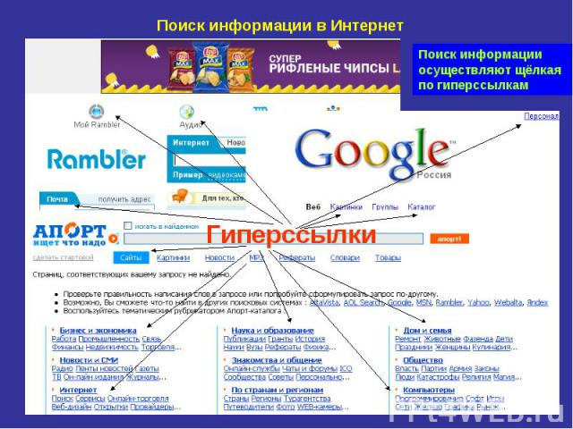 Поиск информации в Интернет Поиск информации осуществляют щёлкая по гиперссылкам Гиперссылки