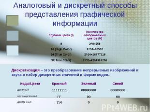 Аналоговый и дискретный способы представления графической информации Дискретизац