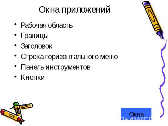 Окна приложений Рабочая областьГраницыЗаголовокСтрока горизонтального менюПанель инструментовКнопки