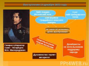 Выступление 14 декабря 1825 года. Генерал-губернаторСанкт - ПетербургаМ.А. Милор