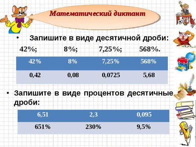 Математический диктант Запишите в виде десятичной дроби: 42%; 8%; 7,25%; 568%.Запишите в виде процентов десятичные дроби: 6,51; 2,3; 0,095.
