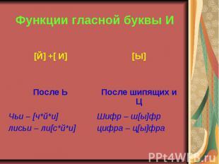 Функции гласной буквы И