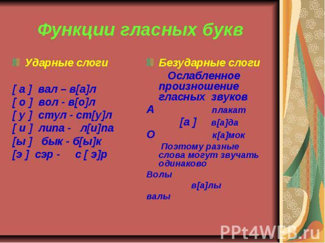 Функции гласных букв Ударные слоги[ а ] вал – в[а]л[ о ] вол - в[о]л[ у ] стул - ст[у]л[ и ] липа - л[и]па[ы ] бык - б[ы]к[э ] сэр - с [ э]р Безударные слоги Ослабленное произношение гласных звуковА плакат [а ] в[а]даО к[а]мок Поэтому разные слова м…