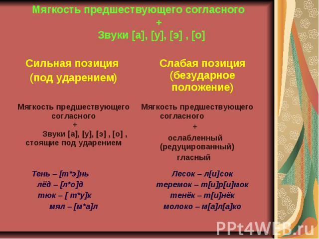 Мягкость предшествующего согласного + Звуки [а], [у], [э] , [о]