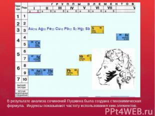 В результате анализа сочинений Пушкина была создана стихохимическая формула. Инд