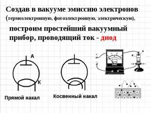 Создав в вакууме эмиссию электронов (термоэлектронную, фотоэлектронную, электрич
