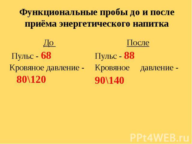 Функциональные пробы до и после приёма энергетического напитка До Пульс - 68Кровяное давление - 80\120 ПослеПульс - 88Кровяное давление - 90\140