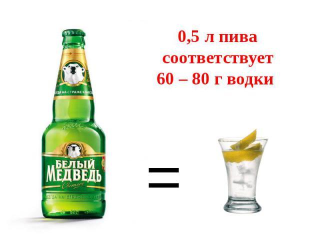 0,5 л пива соответствует 60 – 80 г водки