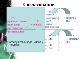 Согласование З.Сприлагательное Хпричастие + сущест.местоимениечислительное Согла