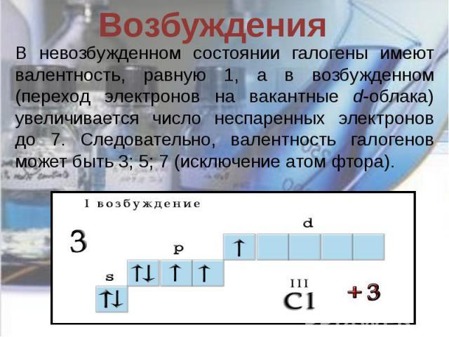 Возбуждения В невозбужденном состоянии галогены имеют валентность, равную 1, а в возбужденном (переход электронов на вакантные d-облака) увеличивается число неспаренных электронов до 7. Следовательно, валентность галогенов может быть 3; 5; 7 (исключ…