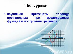 научиться применять таблицу производных при исследовании функций и построении гр