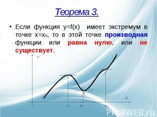 Если функция y=f(x) имеет экстремум в точке x=x0, то в этой точке производная фу