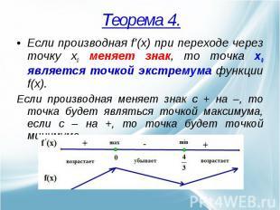 Если производная f'(x) при переходе через точку x0 меняет знак, то точка x0 явля