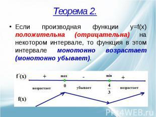 Если производная функции y=f(x) положительна (отрицательна) на некотором интерва