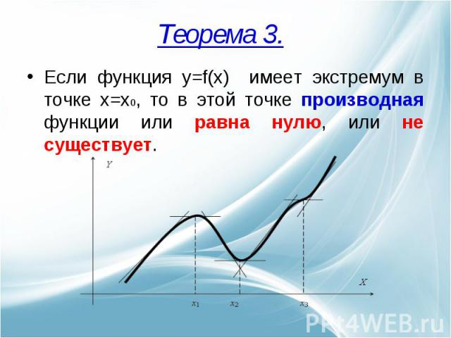 Если функция y=f(x) имеет экстремум в точке x=x0, то в этой точке производная функции или равна нулю, или не существует.