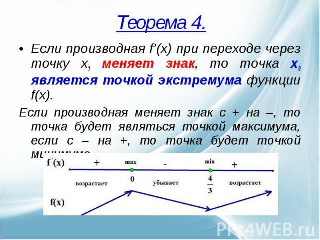 Если производная f'(x) при переходе через точку x0 меняет знак, то точка x0 является точкой экстремума функции f(x).Если производная меняет знак с + на –, то точка будет являться точкой максимума, если с – на +, то точка будет точкой минимума
