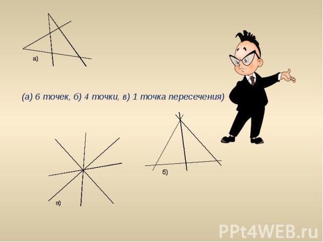 (а) 6 точек, б) 4 точки, в) 1 точка пересечения)
