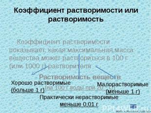 Коэффициент растворимости или растворимость Коэффициент растворимости показывает