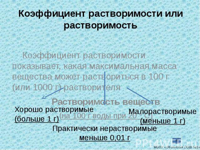 Коэффициент растворимости или растворимость Коэффициент растворимости показывает, какая максимальная масса вещества может раствориться в 100 г (или 1000 г) растворителяРастворимость веществ(на 100 г воды при 20 ° С) Хорошо растворимые(больше 1 г) Пр…