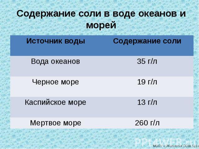 Содержание соли в воде океанов и морей
