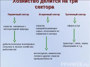 Хозяйство делится на три сектора