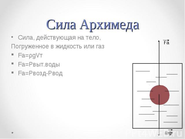 Сила Архимеда Сила, действующая на тело,Погруженное в жидкость или газFa=ρgVтFa=Pвыт.водыFa=Pвозд-Pвод