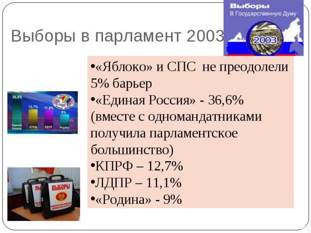 Выборы в парламент 2003 «Яблоко» и СПС не преодолели 5% барьер«Единая Россия» - 36,6% (вместе с одномандатниками получила парламентское большинство)КПРФ – 12,7%ЛДПР – 11,1%«Родина» - 9%