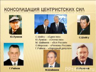 Консолидация центристских сил С.Шойгу – «Единство» Ю.Лужков – «Отечество»М. Шайм