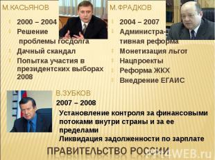 М.КАСЬЯНОВМ.КАСЬЯНОВ2000 – 2004Решение проблемы госдолгаДачный скандал Попытка у